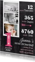 Kinderfeestjes - Kinderfeestje uitnodiging Collage 1 jaar roze